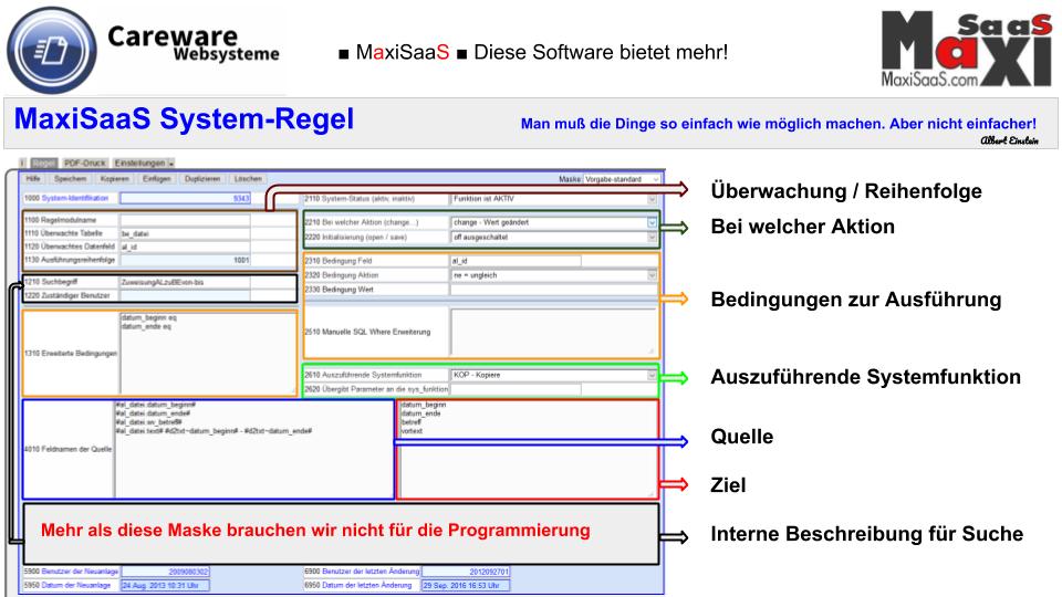 Programmierung von Datenbank-Anwendungen in der Cloud einmal einfacher gemacht